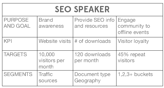 filipino seo speaker segments